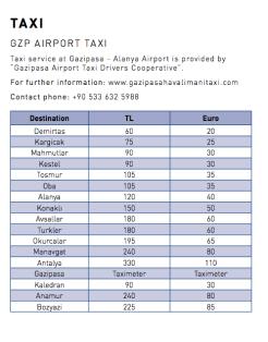 We Love Mahmutlar Alanya-Gazipasa Airport Guide
